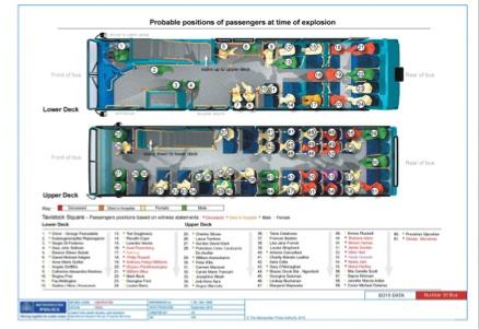 Bus 30 diagram